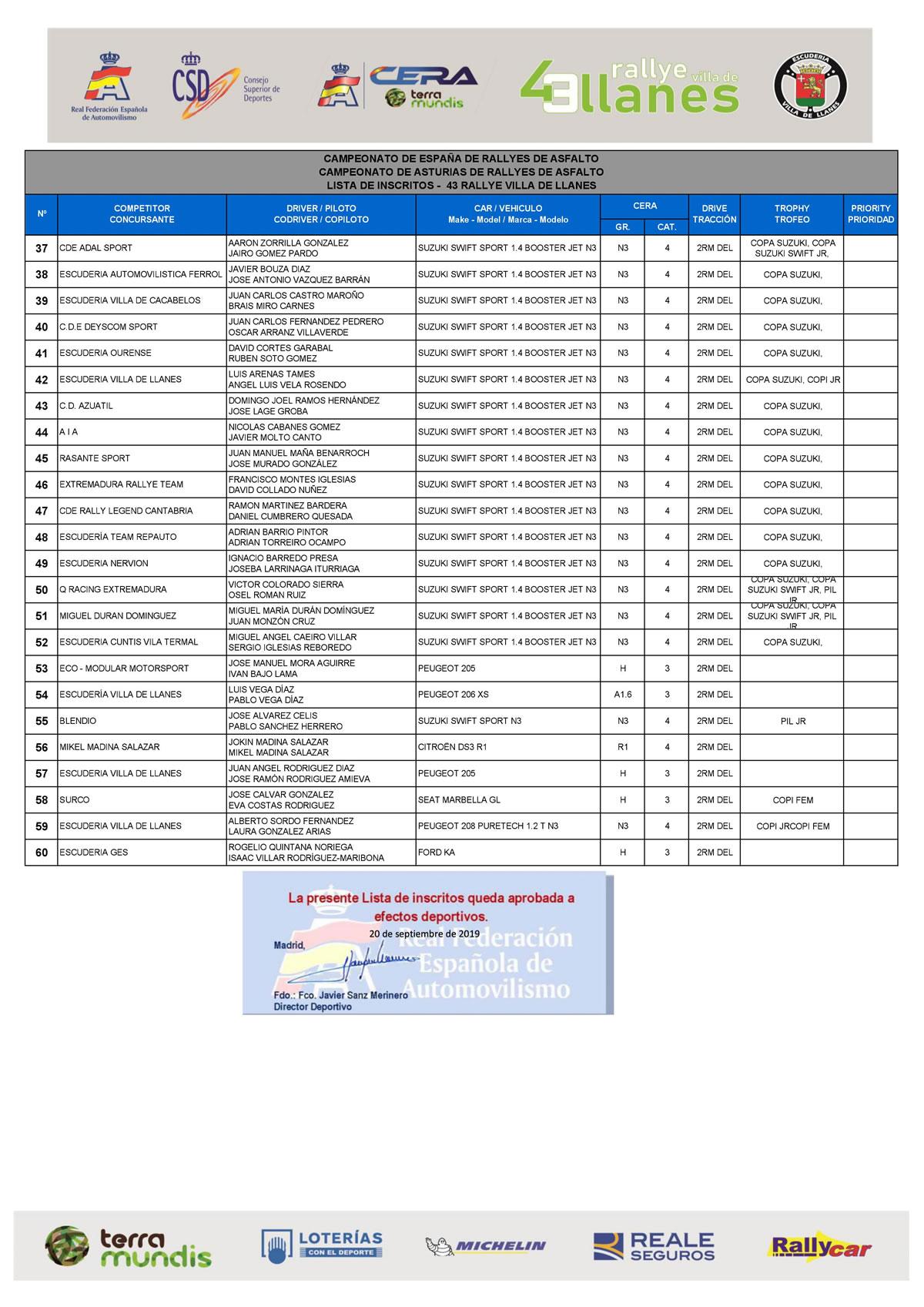 CERA: 48º Rallye Villa de Llanes - Memorial Jesús Manuel Peña Ibáñez [26-29 Septiembre] Lista_Inscritos_CERA2019_2